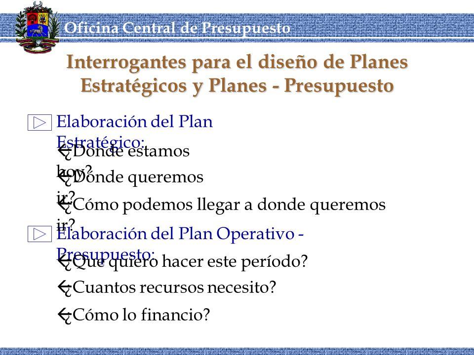 OCEPRE Oficina Central de Presupuesto CORDIPLANOCEPRE Interrogantes para el diseño de Planes Estratégicos y Planes - Presupuesto ß¿Cómo lo financio.