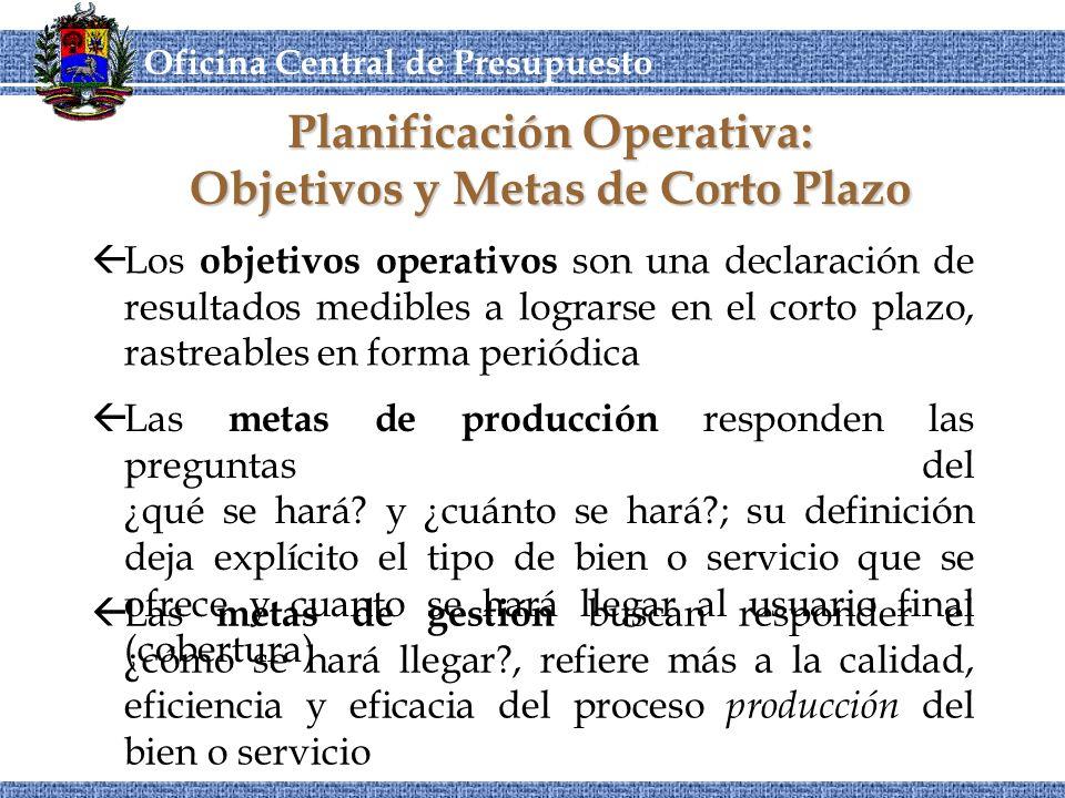 OCEPRE Oficina Central de Presupuesto CORDIPLANOCEPRE Formulación Presupuestaria ß La formulación presupuestaria es un proceso que implica: F Identificar las fuentes de recursos monetarios que financiarán la ejecución del Plan Operativo, así como su contribución.