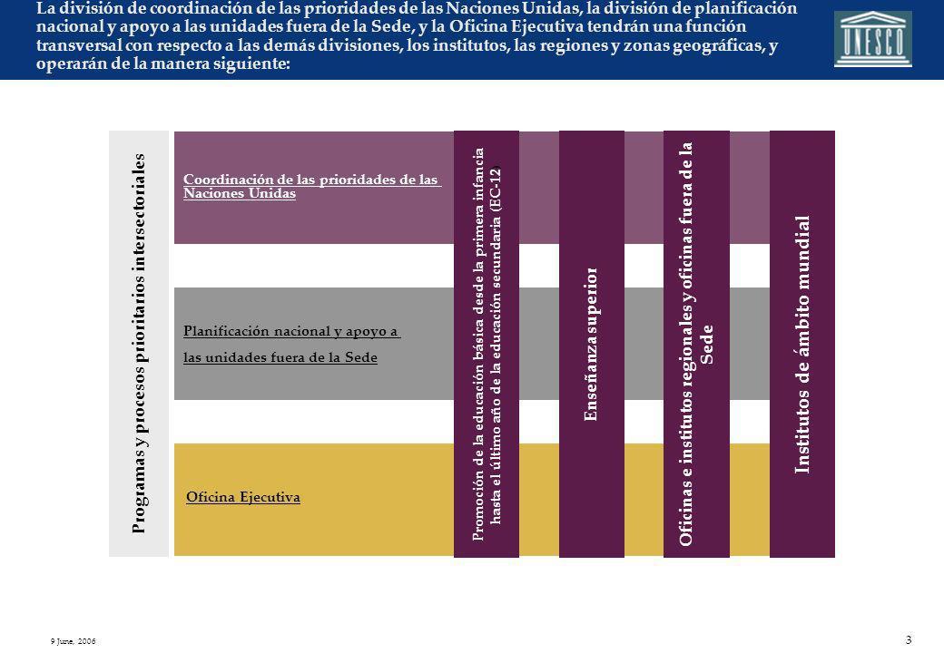 3 9 June, 2006 La división de coordinación de las prioridades de las Naciones Unidas, la división de planificación nacional y apoyo a las unidades fuera de la Sede, y la Oficina Ejecutiva tendrán una función transversal con respecto a las demás divisiones, los institutos, las regiones y zonas geográficas, y operarán de la manera siguiente: Planificación nacional y apoyo a las unidades fuera de la Sede Coordinación de las prioridades de las Naciones Unidas Programas y procesos prioritarios intersectoriales Oficinas e institutos regionales y oficinas fuera de la Sede Enseñanza superior Promoción de la educación básica desde la primera infancia hasta el último año de la educación secundaria (EC-12 ) Institutos de ámbito mundial Oficina Ejecutiva