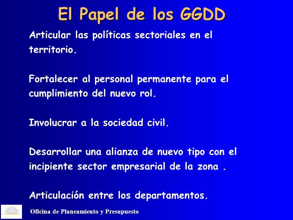 Oficina de Planeamiento y Presupuesto El Papel de los GGDD Articular las políticas sectoriales en el territorio.