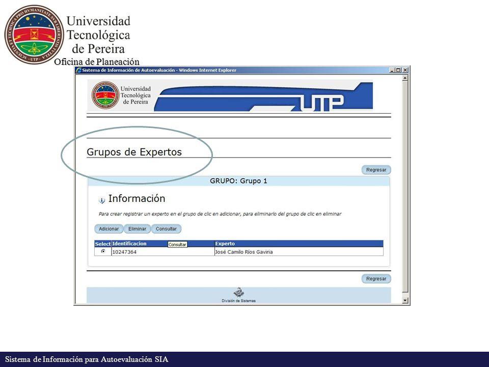 Oficina de Planeación Sistema de Información para Autoevaluación SIA
