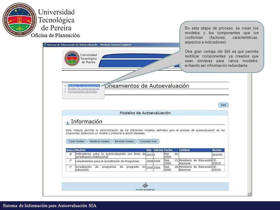 Oficina de Planeación Sistema de Información para Autoevaluación SIA El usuario administrador (Of. de Planeación) es el encargado de ingresar al siste