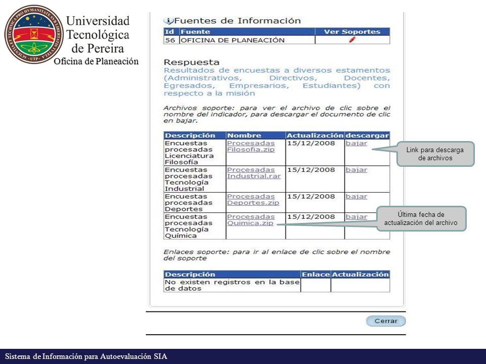 Oficina de Planeación Sistema de Información para Autoevaluación SIA Link para descarga de archivos Última fecha de actualización del archivo