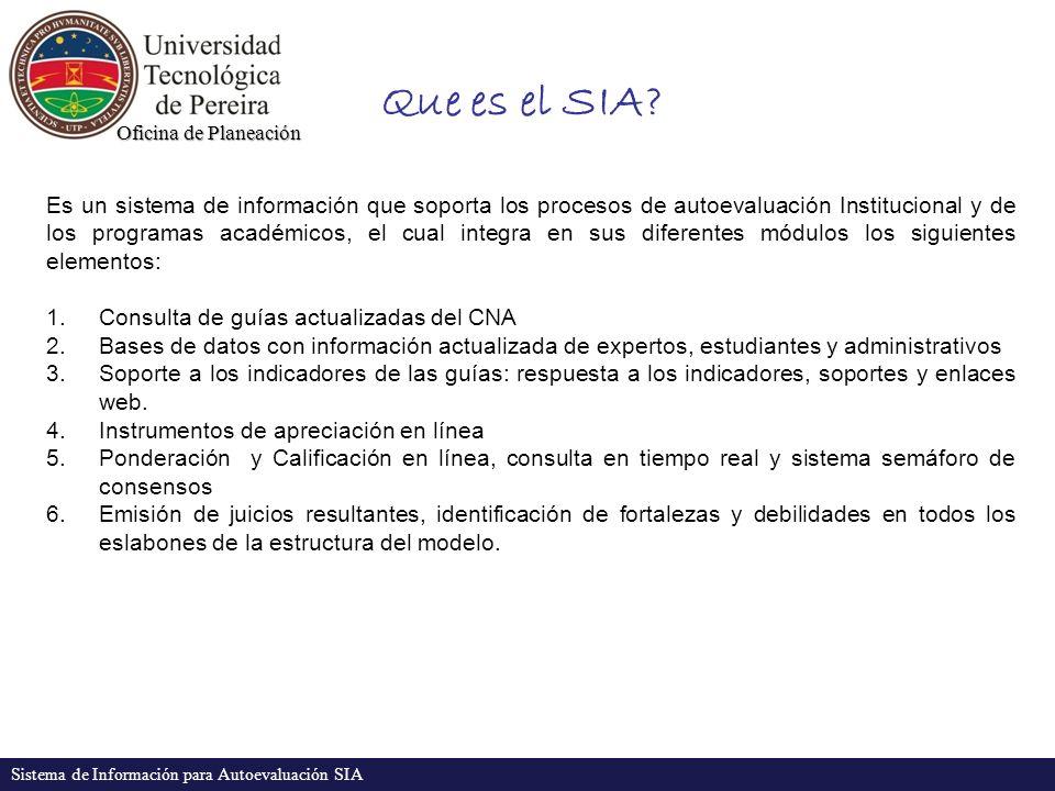 Oficina de Planeación Sistema de Información para Autoevaluación SIA Que es el SIA? Es un sistema de información que soporta los procesos de autoevalu