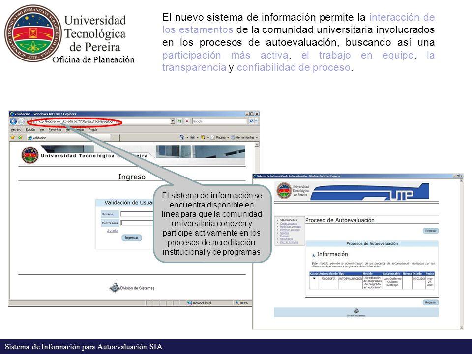 Oficina de Planeación Sistema de Información para Autoevaluación SIA El nuevo sistema de información permite la interacción de los estamentos de la co