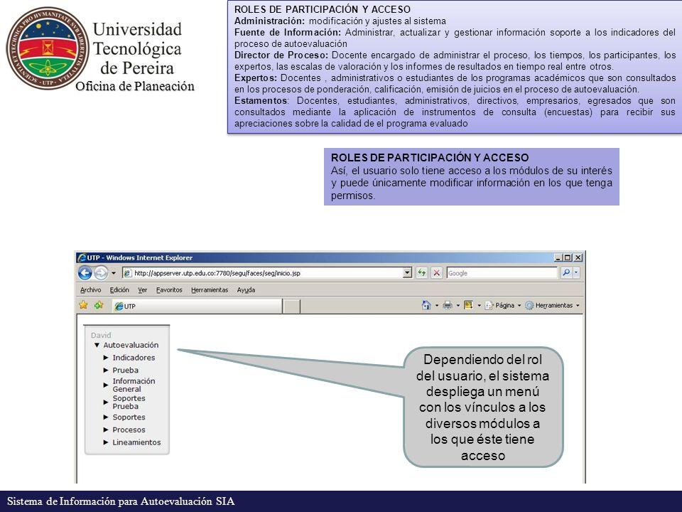 Oficina de Planeación Sistema de Información para Autoevaluación SIA Dependiendo del rol del usuario, el sistema despliega un menú con los vínculos a