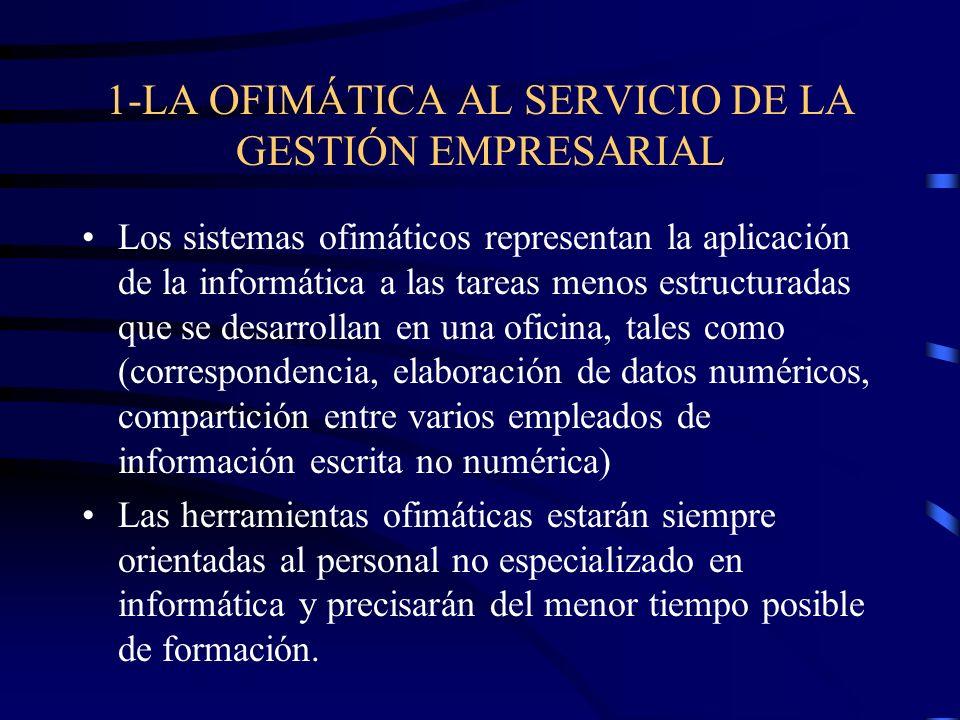 1-LA OFIMÁTICA AL SERVICIO DE LA GESTIÓN EMPRESARIAL Los sistemas ofimáticos representan la aplicación de la informática a las tareas menos estructura