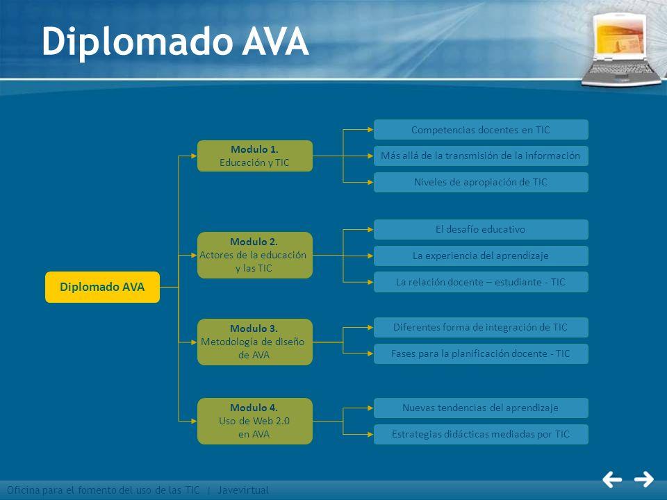 Oficina para el fomento del uso de las TIC | Javevirtual Diplomado AVA Modulo 1. Educación y TIC Modulo 2. Actores de la educación y las TIC Modulo 3.