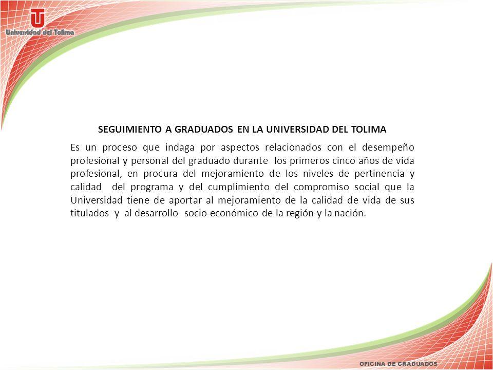 OFICINA DE GRADUADOS SEGUIMIENTO A GRADUADOS EN LA UNIVERSIDAD DEL TOLIMA Es un proceso que indaga por aspectos relacionados con el desempeño profesio
