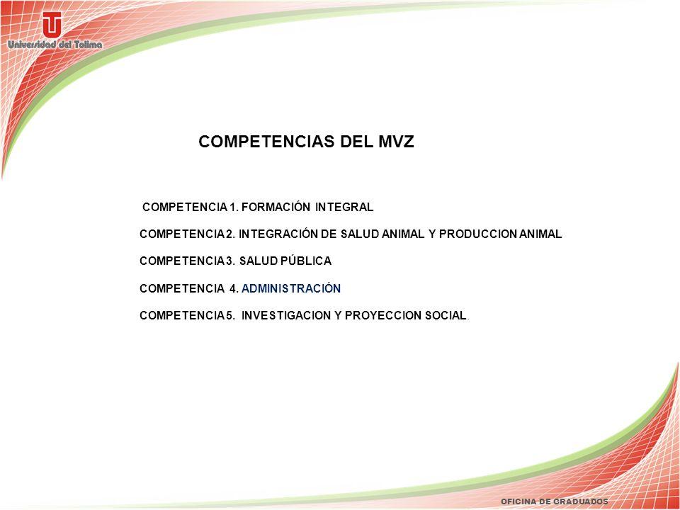 OFICINA DE GRADUADOS COMPETENCIAS DEL MVZ COMPETENCIA 1. FORMACIÓN INTEGRAL COMPETENCIA 2. INTEGRACIÓN DE SALUD ANIMAL Y PRODUCCION ANIMAL COMPETENCIA