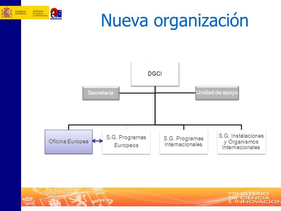 Nueva organización DGCI Oficina Europea S.G. Programas Europeos S.G. Programas Internacionales S.G. Instalaciones y Organismos Internacionales Secreta