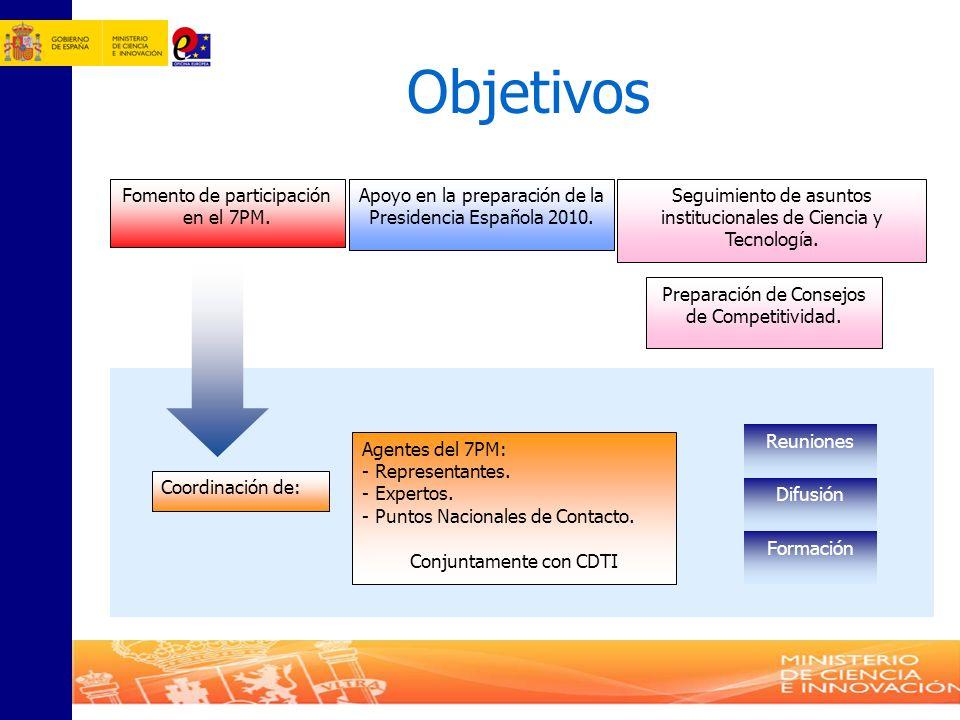 Objetivos Apoyo en la preparación de la Presidencia Española 2010. Preparación de Consejos de Competitividad. Seguimiento de asuntos institucionales d