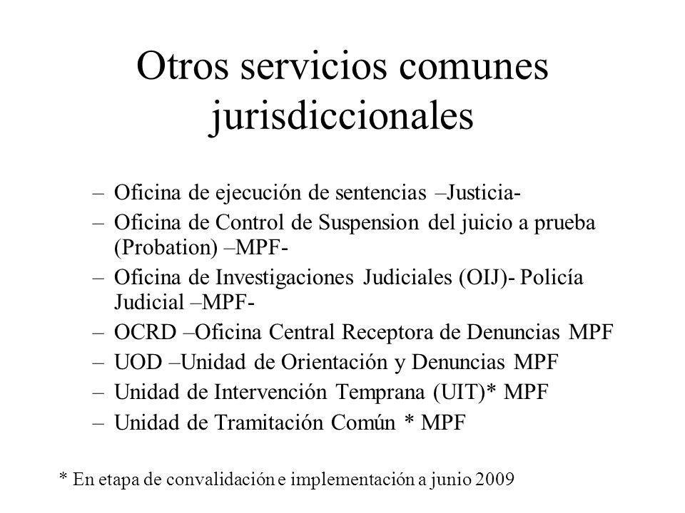 Otros servicios comunes jurisdiccionales –Oficina de ejecución de sentencias –Justicia- –Oficina de Control de Suspension del juicio a prueba (Probati