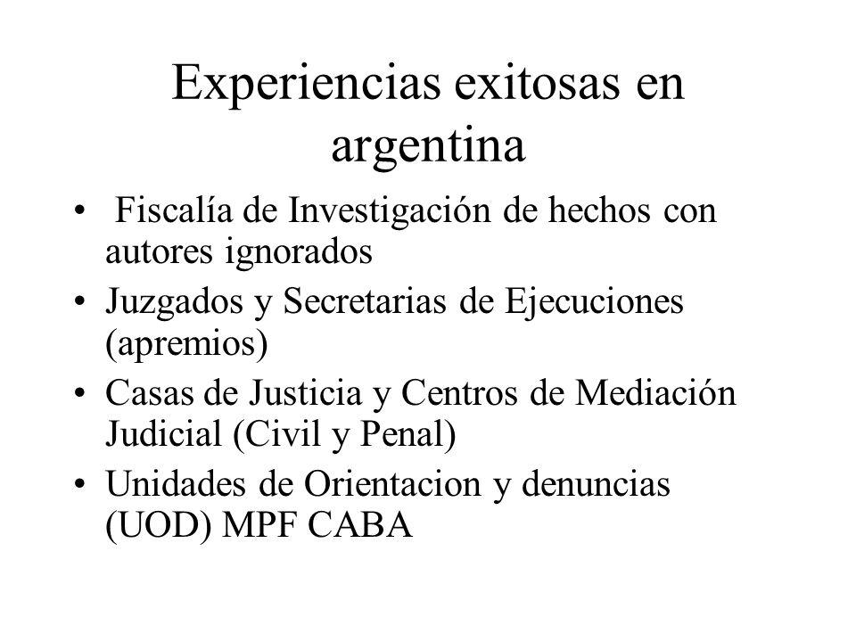 Experiencias exitosas en argentina Fiscalía de Investigación de hechos con autores ignorados Juzgados y Secretarias de Ejecuciones (apremios) Casas de