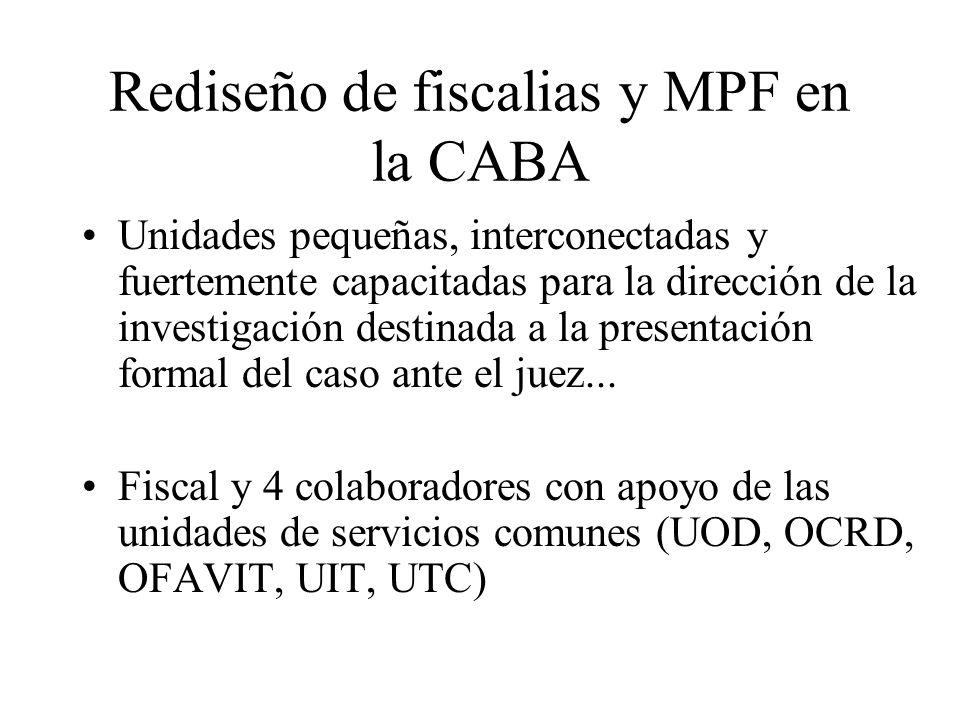 Rediseño de fiscalias y MPF en la CABA Unidades pequeñas, interconectadas y fuertemente capacitadas para la dirección de la investigación destinada a