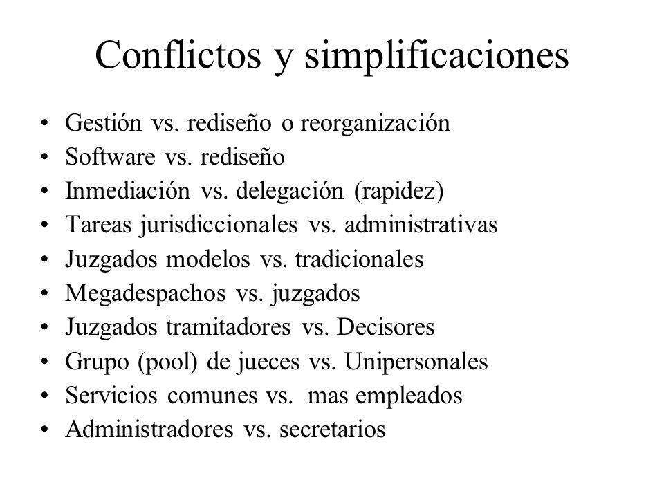 Conflictos y simplificaciones Gestión vs. rediseño o reorganización Software vs. rediseño Inmediación vs. delegación (rapidez) Tareas jurisdiccionales