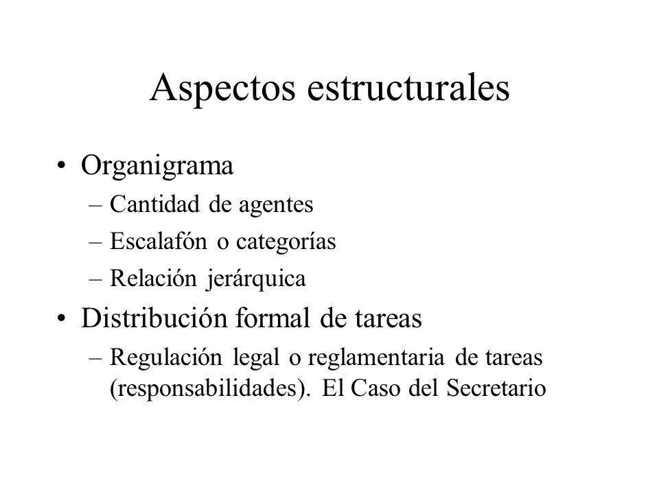 Aspectos estructurales Organigrama –Cantidad de agentes –Escalafón o categorías –Relación jerárquica Distribución formal de tareas –Regulación legal o
