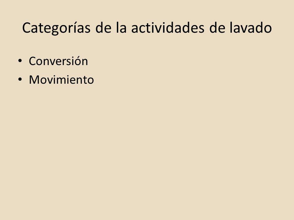 Categorías de la actividades de lavado Conversión Movimiento