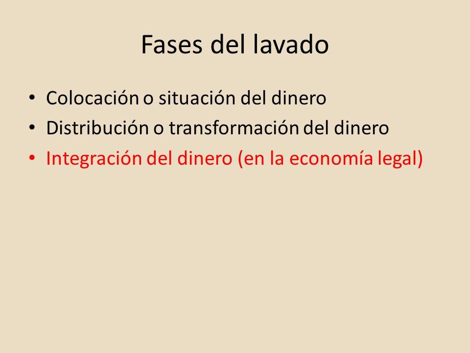 Fases del lavado Colocación o situación del dinero Distribución o transformación del dinero Integración del dinero (en la economía legal)
