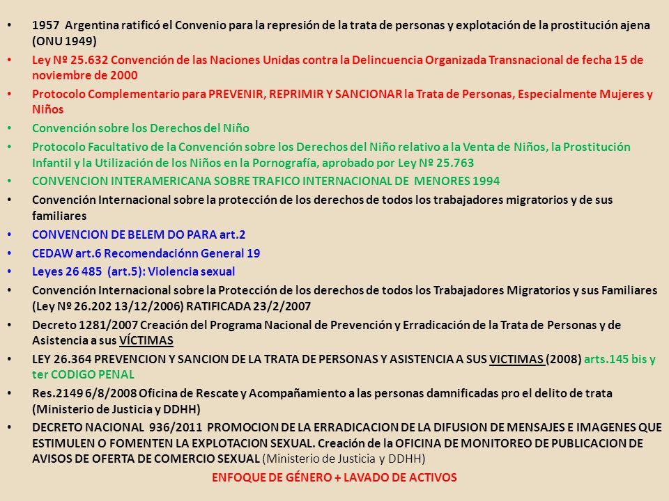 1957 Argentina ratificó el Convenio para la represión de la trata de personas y explotación de la prostitución ajena (ONU 1949) Ley Nº 25.632 Convenci