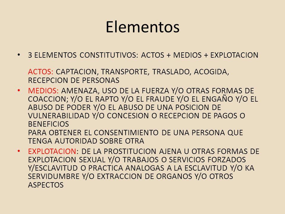 Elementos 3 ELEMENTOS CONSTITUTIVOS: ACTOS + MEDIOS + EXPLOTACION ACTOS: CAPTACION, TRANSPORTE, TRASLADO, ACOGIDA, RECEPCION DE PERSONAS MEDIOS: AMENA