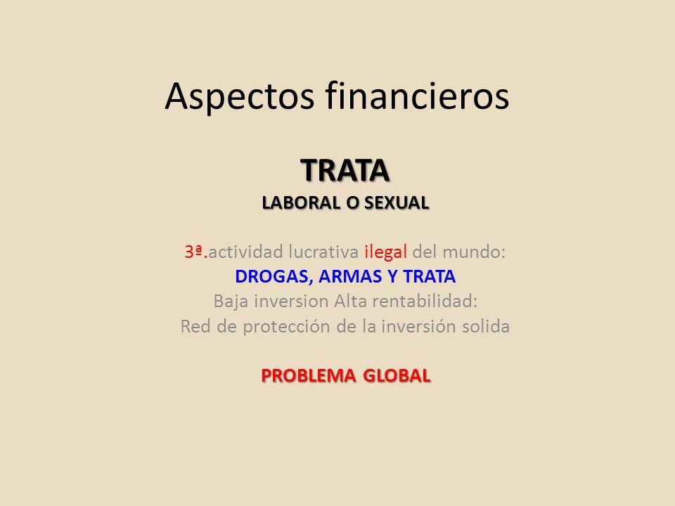 Aspectos financieros TRATA LABORAL O SEXUAL 3ª.actividad lucrativa ilegal del mundo: DROGAS, ARMAS Y TRATA Baja inversion Alta rentabilidad: Red de pr