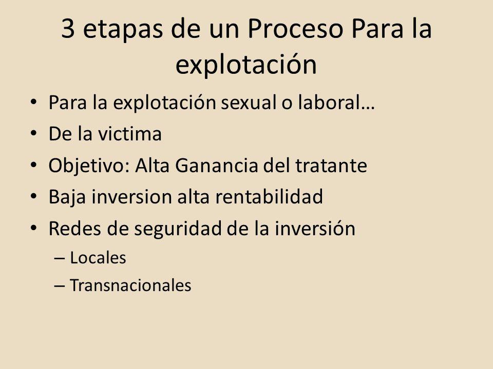 NO PUNIBILIDAD DE LAS VICTIMAS Art.5. - No punibilidad.