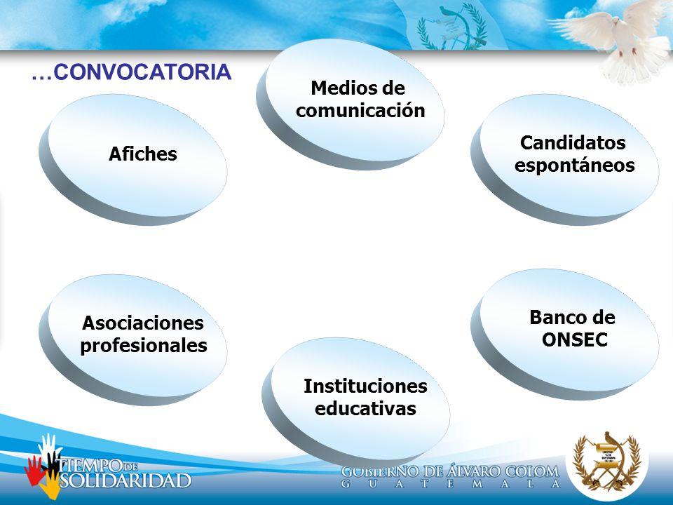 Asociacionesprofesionales Afiches Institucioneseducativas Candidatosespontáneos Banco de ONSEC Medios de comunicación …CONVOCATORIA