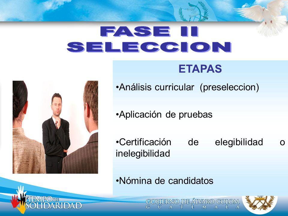 ETAPAS Análisis curricular (preseleccion) Aplicación de pruebas Certificación de elegibilidad o inelegibilidad Nómina de candidatos