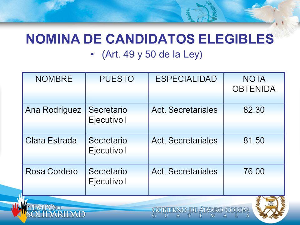 NOMINA DE CANDIDATOS ELEGIBLES (Art. 49 y 50 de la Ley) NOMBREPUESTOESPECIALIDADNOTA OBTENIDA Ana RodríguezSecretario Ejecutivo I Act. Secretariales82