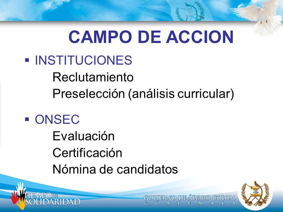 CAMPO DE ACCION INSTITUCIONES Reclutamiento Preselección (análisis curricular) ONSEC Evaluación Certificación Nómina de candidatos
