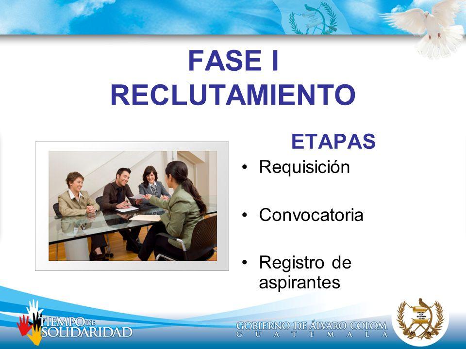 FASE I RECLUTAMIENTO ETAPAS Requisición Convocatoria Registro de aspirantes