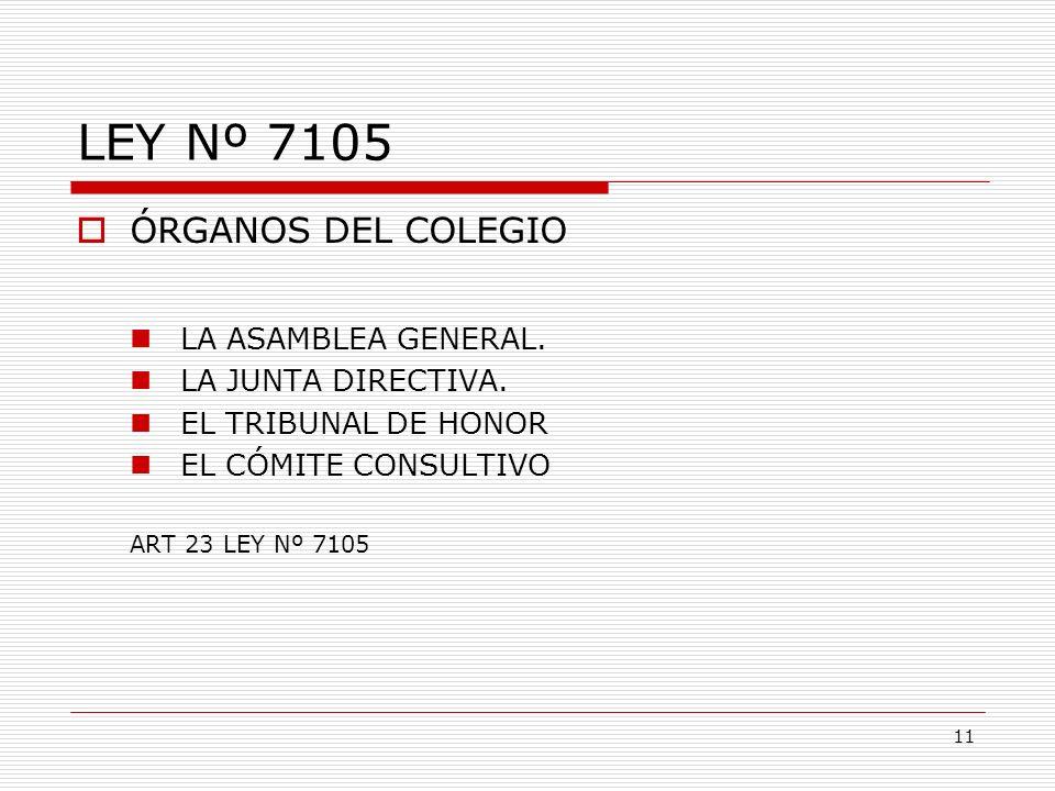 LEY Nº 7105 ÓRGANOS DEL COLEGIO LA ASAMBLEA GENERAL. LA JUNTA DIRECTIVA. EL TRIBUNAL DE HONOR EL CÓMITE CONSULTIVO ART 23 LEY Nº 7105 11