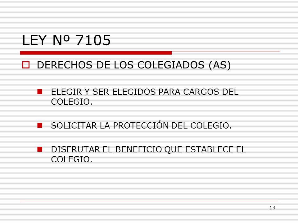LEY Nº 7105 DERECHOS DE LOS COLEGIADOS (AS) ELEGIR Y SER ELEGIDOS PARA CARGOS DEL COLEGIO. SOLICITAR LA PROTECCIÓN DEL COLEGIO. DISFRUTAR EL BENEFICIO