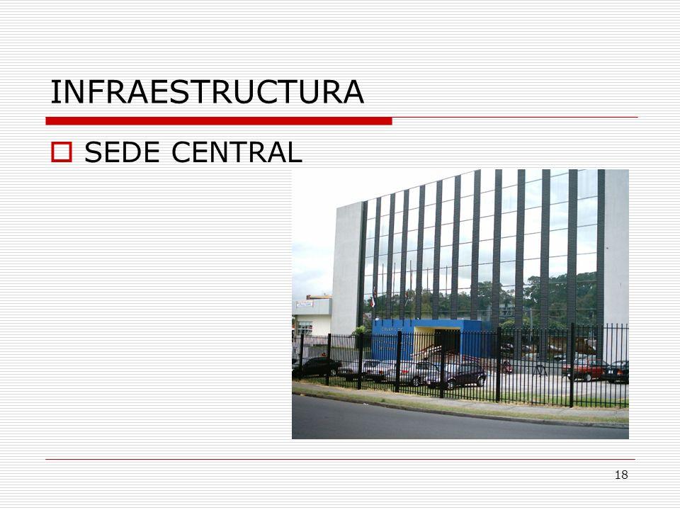 INFRAESTRUCTURA SEDE CENTRAL 18