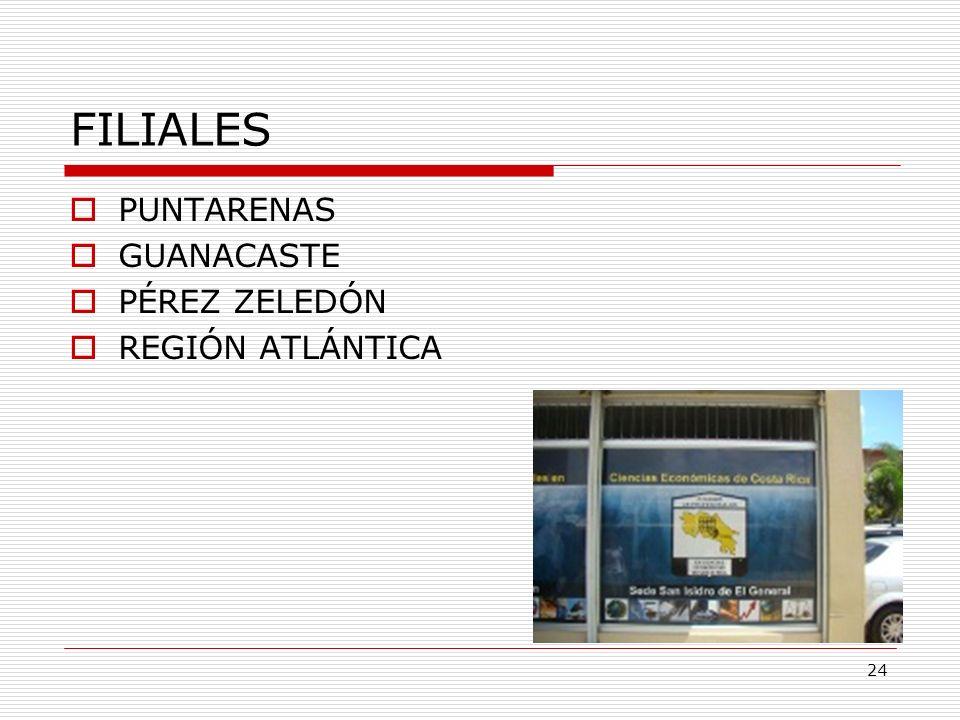 FILIALES PUNTARENAS GUANACASTE PÉREZ ZELEDÓN REGIÓN ATLÁNTICA 24