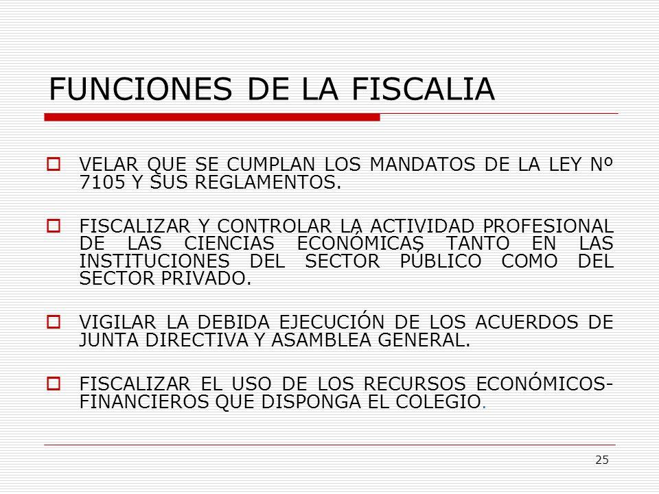 FUNCIONES DE LA FISCALIA VELAR QUE SE CUMPLAN LOS MANDATOS DE LA LEY Nº 7105 Y SUS REGLAMENTOS. FISCALIZAR Y CONTROLAR LA ACTIVIDAD PROFESIONAL DE LAS