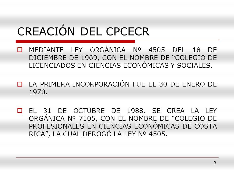 CREACIÓN DEL CPCECR MEDIANTE LEY ORGÁNICA Nº 4505 DEL 18 DE DICIEMBRE DE 1969, CON EL NOMBRE DE COLEGIO DE LICENCIADOS EN CIENCIAS ECONÓMICAS Y SOCIAL