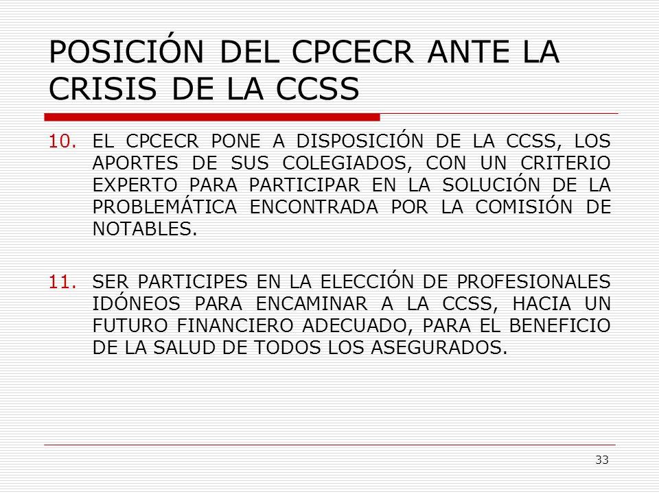 POSICIÓN DEL CPCECR ANTE LA CRISIS DE LA CCSS 10.EL CPCECR PONE A DISPOSICIÓN DE LA CCSS, LOS APORTES DE SUS COLEGIADOS, CON UN CRITERIO EXPERTO PARA