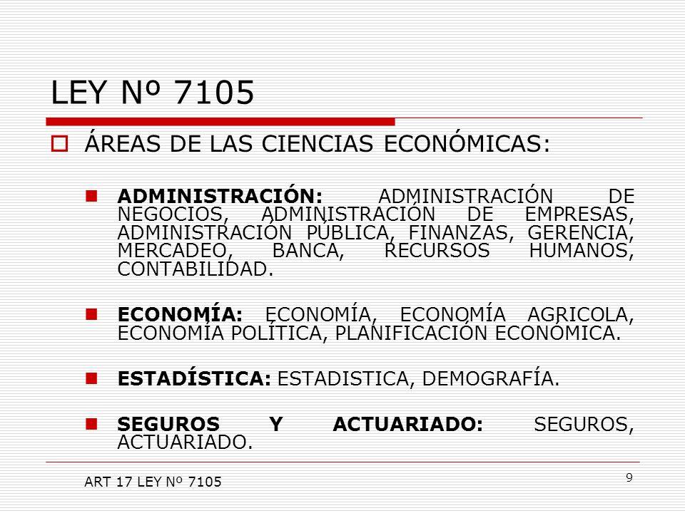 LEY Nº 7105 ÁREAS DE LAS CIENCIAS ECONÓMICAS: ADMINISTRACIÓN: ADMINISTRACIÓN DE NEGOCIOS, ADMINISTRACIÓN DE EMPRESAS, ADMINISTRACIÓN PÚBLICA, FINANZAS