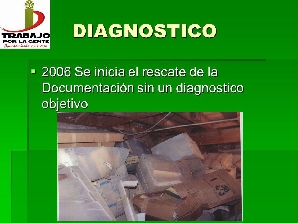 DIAGNOSTICO DIAGNOSTICO 2006 Se inicia el rescate de la Documentación sin un diagnostico objetivo 2006 Se inicia el rescate de la Documentación sin un diagnostico objetivo