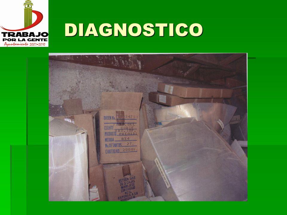 Creación de la oficina de ARCHIVOS MUNICIPALES Creación de la oficina de ARCHIVOS MUNICIPALES Rescate de la información Rescate de la información