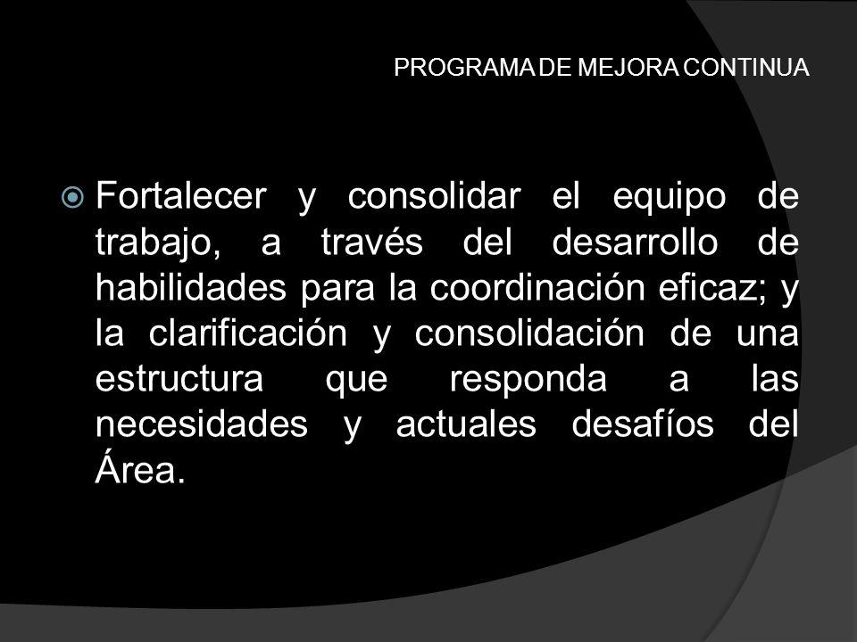 PROGRAMA DE MEJORA CONTINUA Fortalecer y consolidar el equipo de trabajo, a través del desarrollo de habilidades para la coordinación eficaz; y la cla