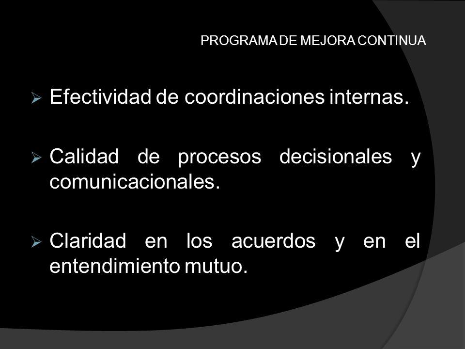 PROGRAMA DE MEJORA CONTINUA Efectividad de coordinaciones internas. Calidad de procesos decisionales y comunicacionales. Claridad en los acuerdos y en