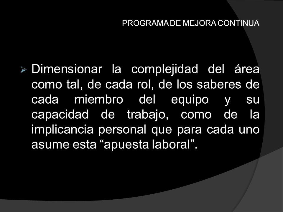 PROGRAMA DE MEJORA CONTINUA Dimensionar la complejidad del área como tal, de cada rol, de los saberes de cada miembro del equipo y su capacidad de tra