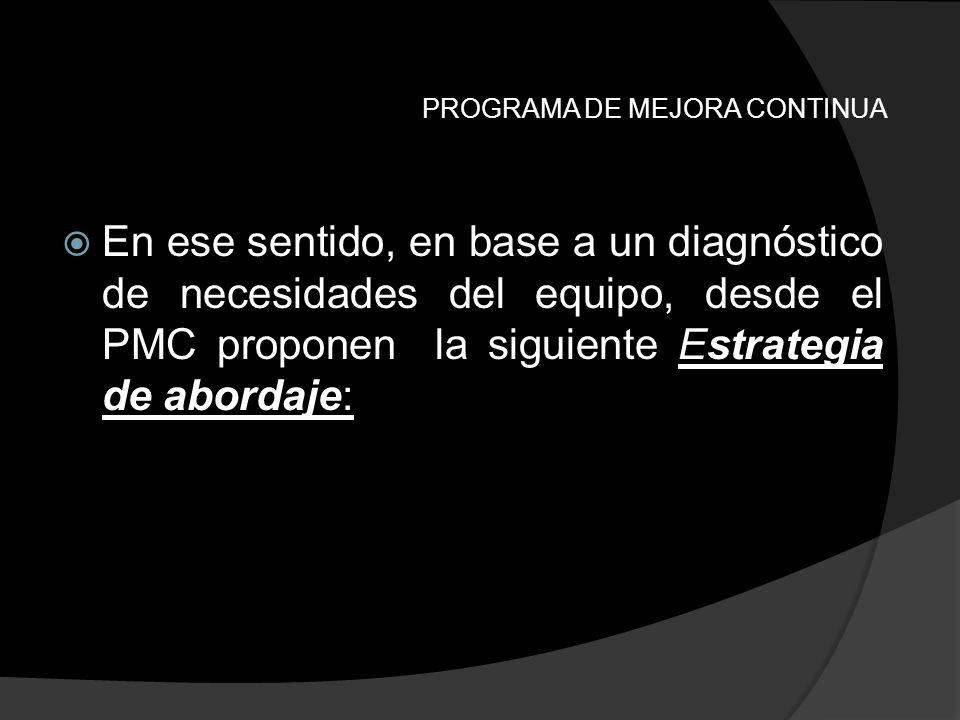 PROGRAMA DE MEJORA CONTINUA En ese sentido, en base a un diagnóstico de necesidades del equipo, desde el PMC proponen la siguiente Estrategia de abord