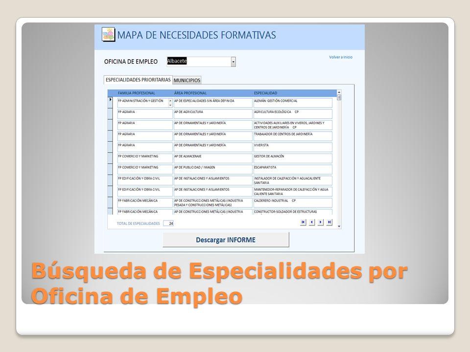 Informe de Especialidades por Oficina de Empleo