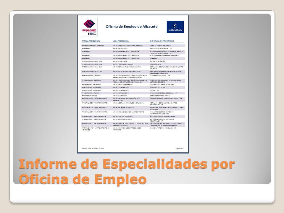 Buscador de municipios asociados a las oficinas de Empleo