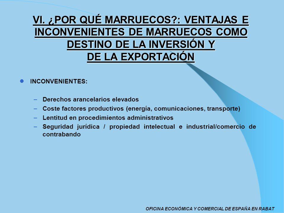 INCONVENIENTES: –Derechos arancelarios elevados –Coste factores productivos (energía, comunicaciones, transporte) –Lentitud en procedimientos administ