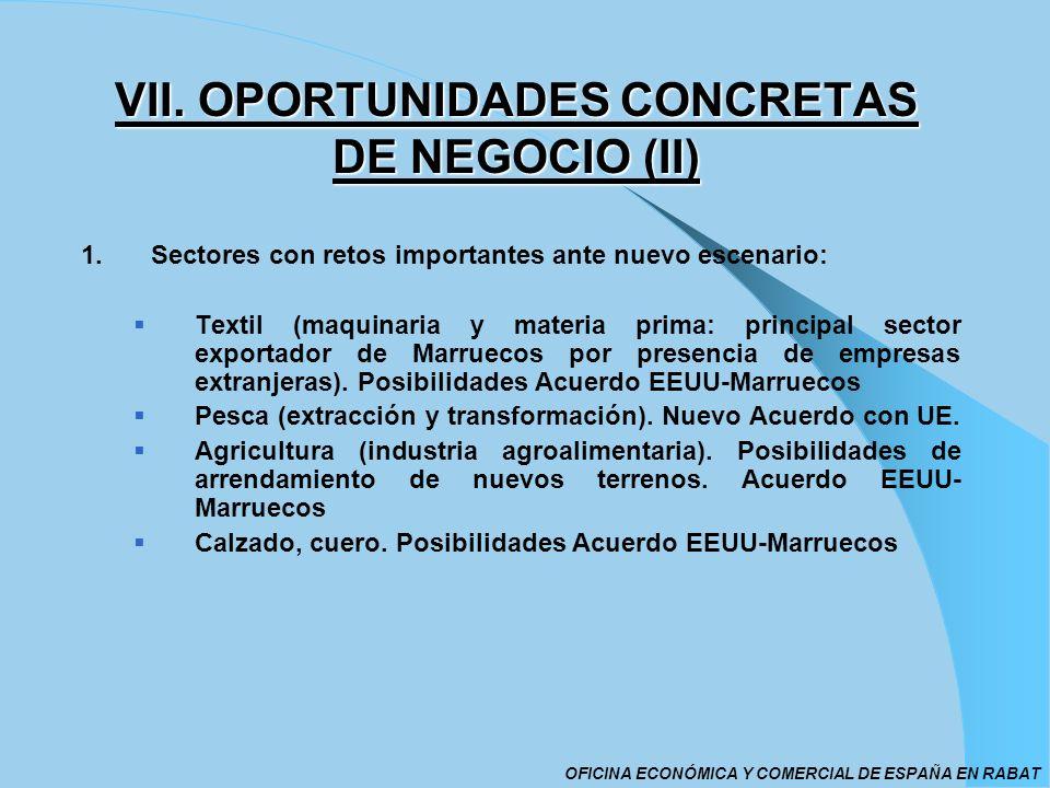 VII. OPORTUNIDADES CONCRETAS DE NEGOCIO (II) 1.Sectores con retos importantes ante nuevo escenario: Textil (maquinaria y materia prima: principal sect